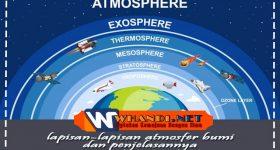 lapisan-lapisan atmosfer bumi dan penjelasannya